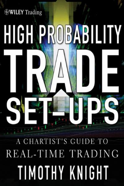 High Probability Trade Setups