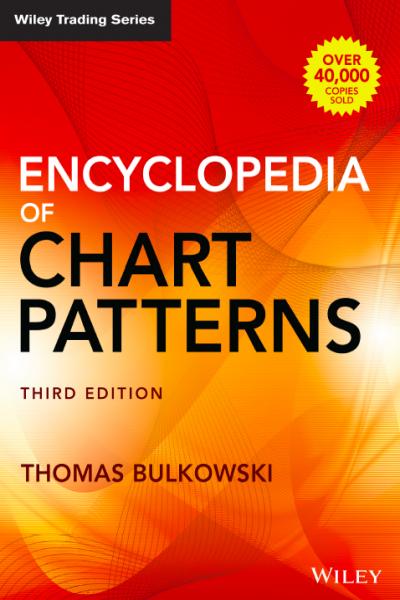 Encyclopedia of Chart Patterns by Thomas N Bulkowski 3rd edition