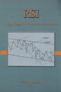 RSI Logic, Signals Time Frame Correlation