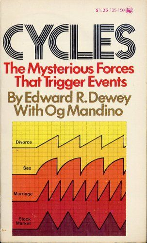 Cycles The Mysterious Forces That Trigger Events