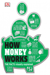 How Money Works The Facts Visualyl Explain