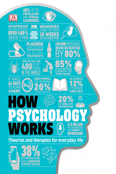 How Psychology Works Theories and Therapies for everyday life