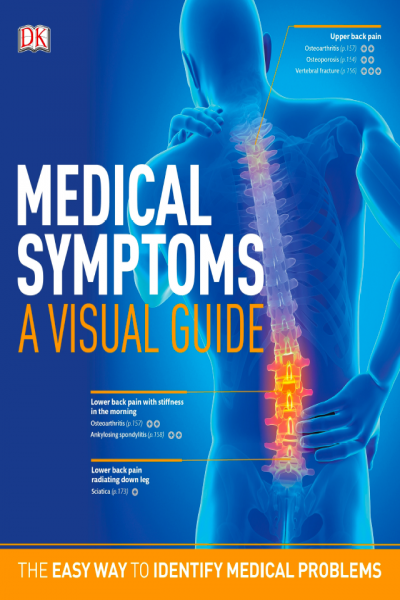 Medical Symptoms A Visual Guide