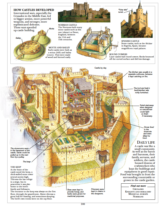 How castle developed children's illustrated encyclopedia